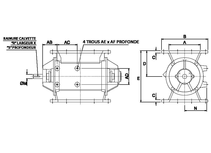 Entree rectangulaire écluses rotatives spéciales 2