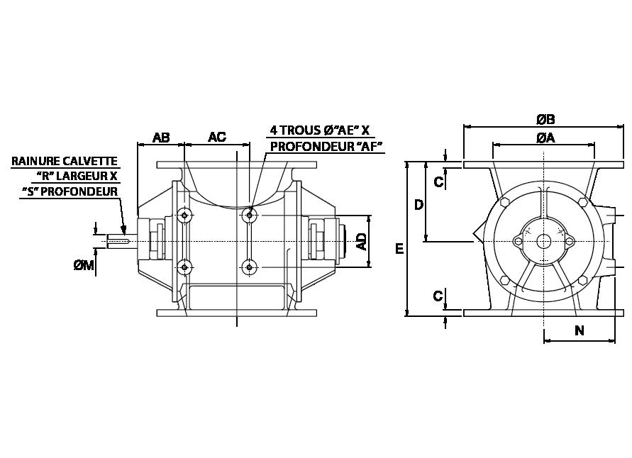Entree Ronde écluses rotatives spéciales 2