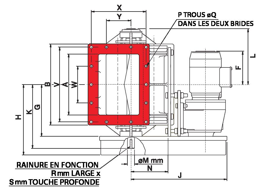 Écluses Rotatives Excentrées entree et sortie rectangulaires